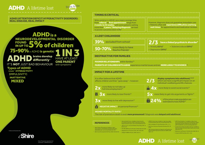 rme_adhd-infographic_stage-5-a4_high-res.jpg
