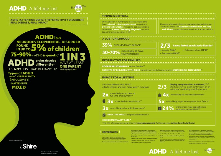 rme_adhd-infographic_stage-5-a4_high-res